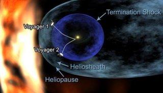 惑星探査機ボイジャー1号、太陽...