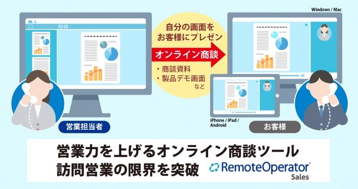 変化する企業の営業活動 クラウド活用の「オンライン商談ツール」登場