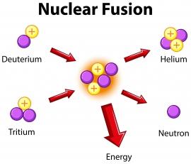 核融合研、重水素プラズマ生成実...